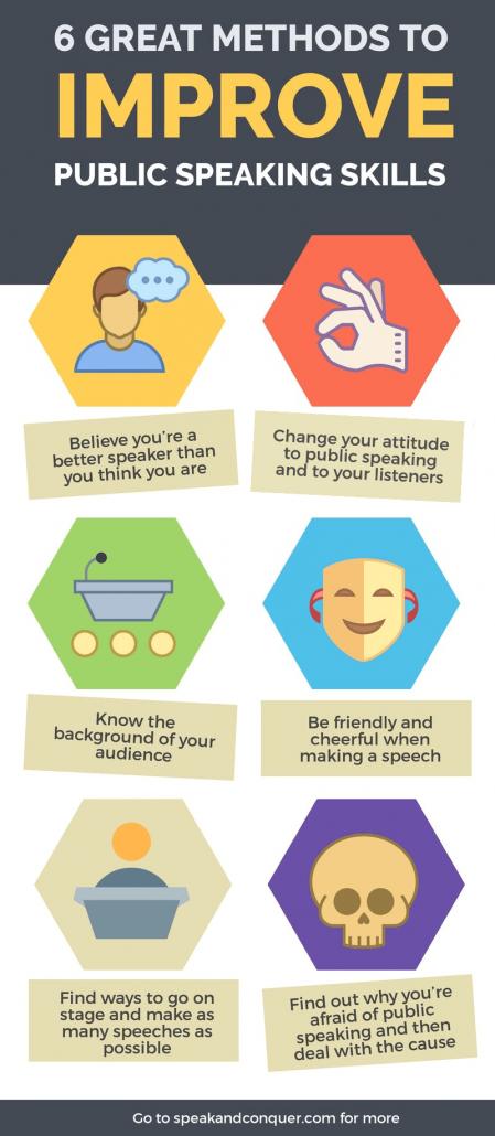 6 great methods to improve public speaking skills